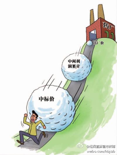 Imagen compartida en Sina Weibo por una cadena de televisión de la provincia de Hubei. Desde la fábrica hasta los ciudadanos, los medicamentos se han convertido en una enorme bola de nieve que beneficia a intermediarios, hospitales y médicos.