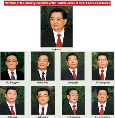 Los actuales miembros del Comité Permanente del Politburó, elegidos en 2007. De ellos, tan sólo dos, Xi Jinping y Li Keqiang, seguirán en esta importante institución tras el XVIII Congreso del Partido.