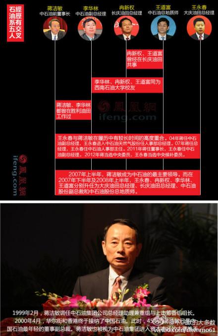 Jiang Jiemin es el mayor cargo investigado por el actual gobierno chino, pero otros cuatro altos dirigentes de la petrolera CNPC también podrían acabar siendo acusados de corrupción. Este gráfico elaborado por Phoenix News y otros similares se han hecho muy populares en Sina Weibo.