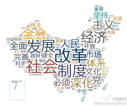 Gráfico elaborado por Caixin con las palabras clave del documento del Tercer Plenario.