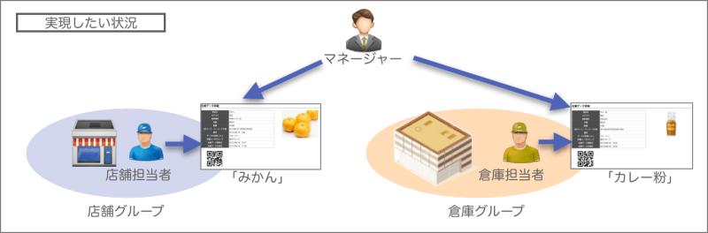 twics_web_user_group_feature03