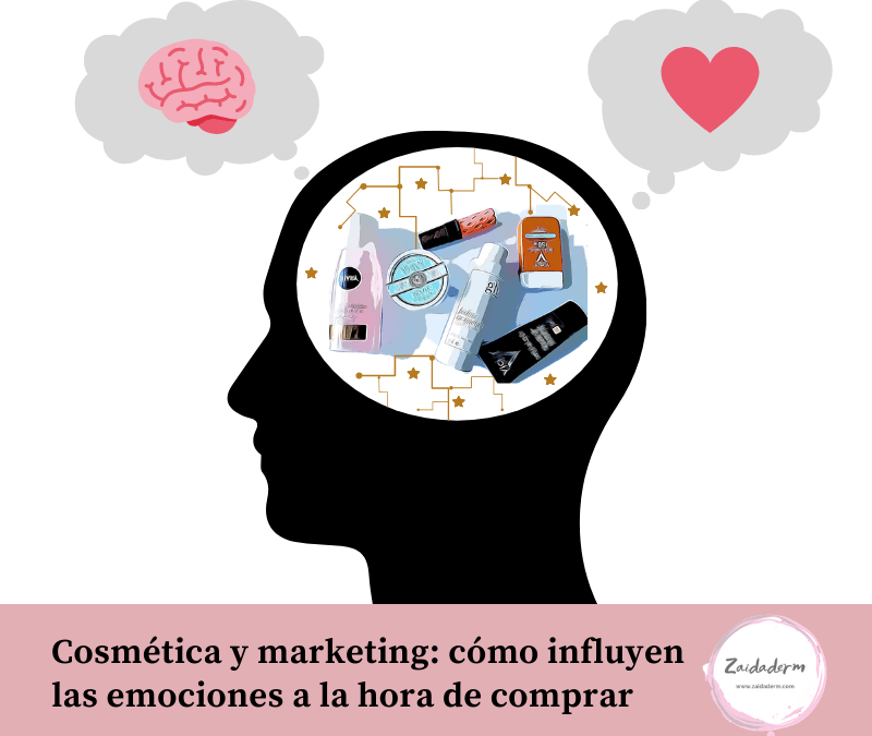 Cosmética y marketing