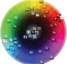 roue couleur produit adobe