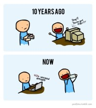 email mail