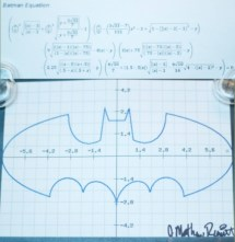 equation batman