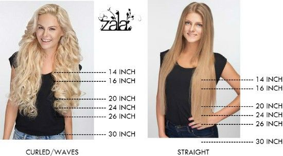 Which Is The Best Hair Extension Length