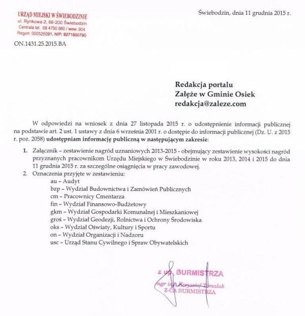 Odpowiedz_Swiebodzin_Nagrody