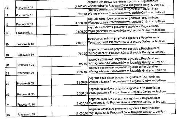 Jedlicze_Nagrody22