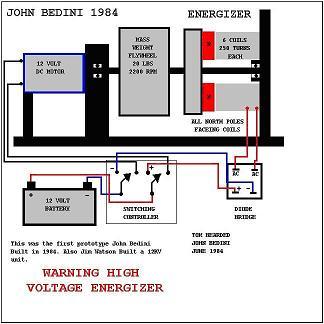 Hendershot Wiring Diagram Skaler Tesla Dalgası Ve Yeni Ufuklar 169 Cetin Bal Gsm