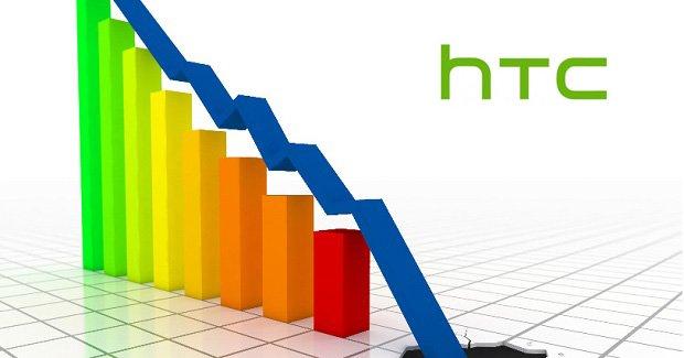 htc-profits