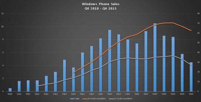 windows-sales