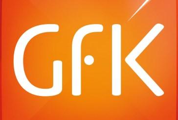 Hora da renovação: GfK pode ficar até 2019... se baixar os preços