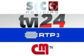 Audiências: CMTV alcança o melhor resultado da sua história