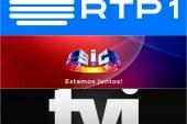 RTP1, SIC e TVI lideram à vez na tarde deste domingo