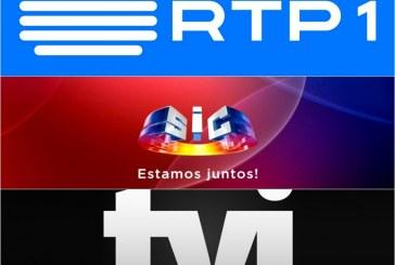 Audiências: Tarde de domingo é dividida entre RTP1, SIC e TVI