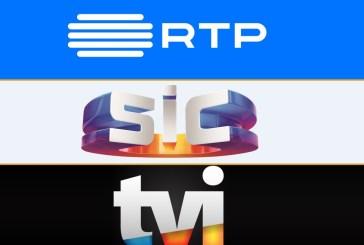RTP, SIC e TVI emitem comunicado conjunto acerca da medição de audiências