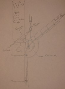Sketch of gaff and saddle arrangement--side view
