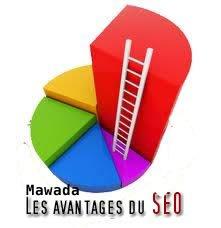 Mawada-net