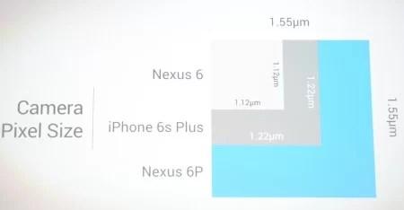 Nexus5Xのカメラセンサーサイズ