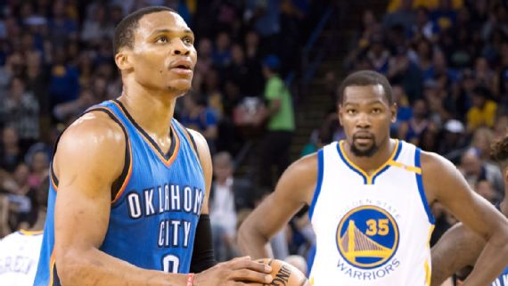 Zcode-System-Exclusive-Discount-Review-nba-Russell-Westbrook