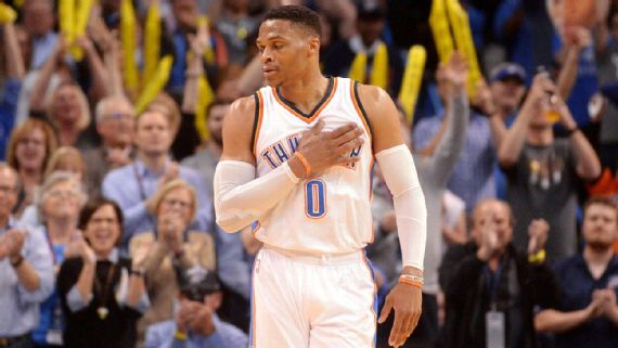 Zcode-System-Exclusive-Discount-Review-nba-Russell-Westbrook-002050417