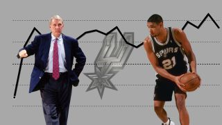 Zcode-System-Exclusive-Discount-Review-nba-San-Antonio-Spurs-001220517