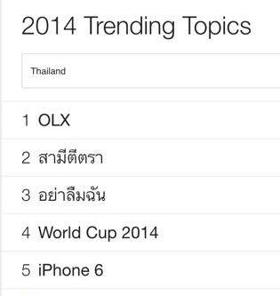 2014 trending topics