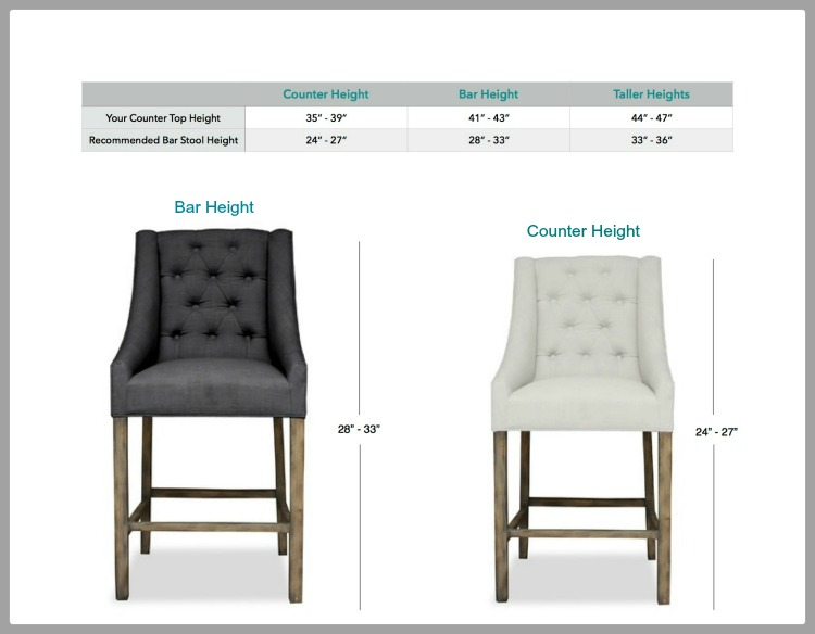chair stools height ergonomic dimensions bar stool basics my faves zdesign at home chart
