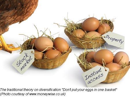 tips investasi pemula jangan menaruh telur di keranjang yang sama