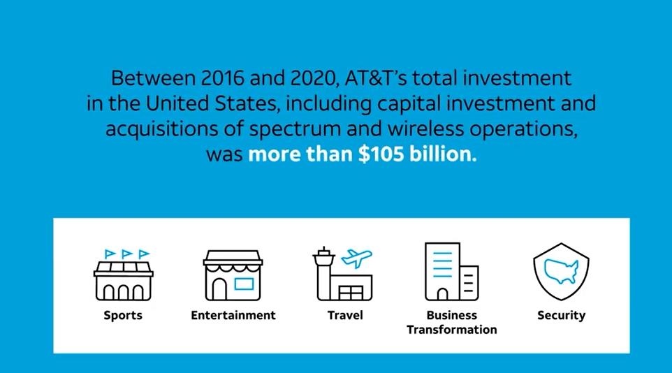 att-5g-investor-day-2021.png