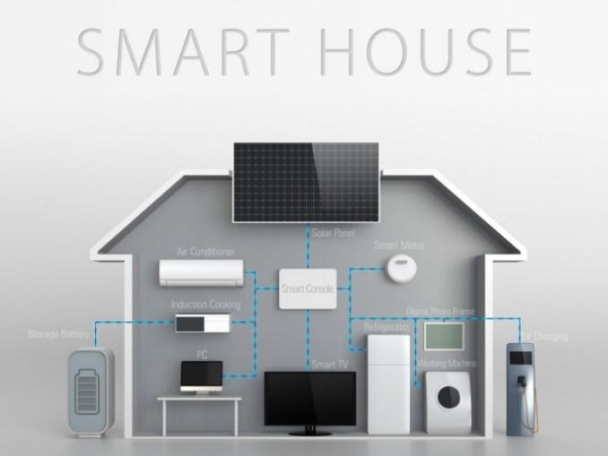 smart home (image: Shutterstock)