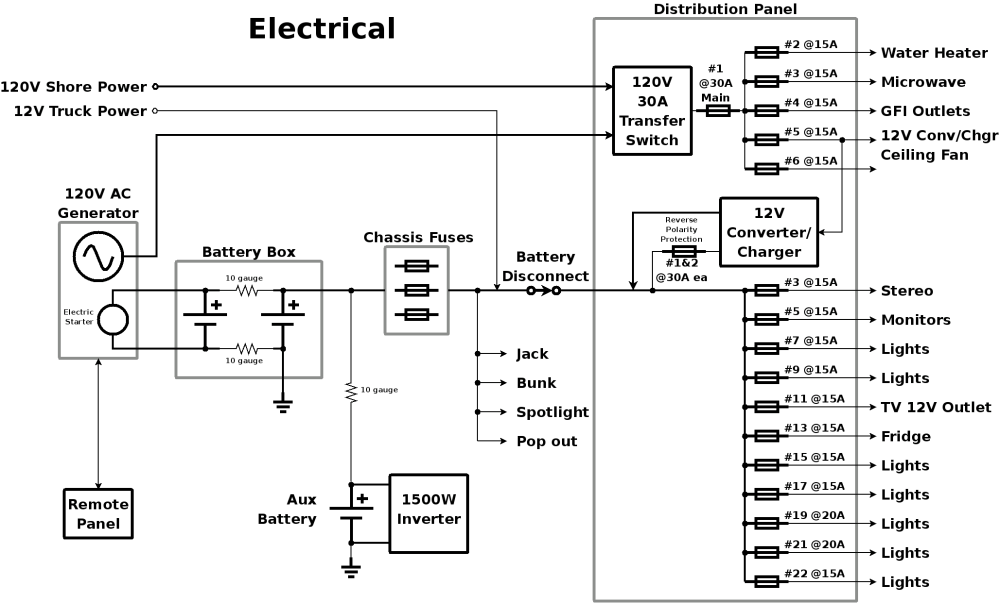 medium resolution of electrical transfer switch wiring diagram symbols wiring library