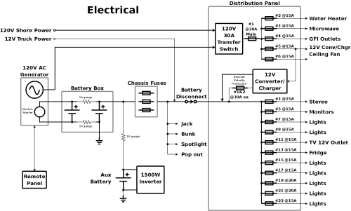small resolution of electrical transfer switch wiring diagram symbols wiring library