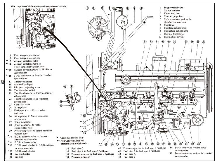 Datsun 240z Fuel Pump Wiring Harness Datsun 240Z Wiring