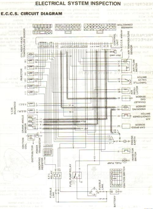 small resolution of 80 280zx harness pinout diagram wiring diagram technic 80 280zx harness pinout diagram