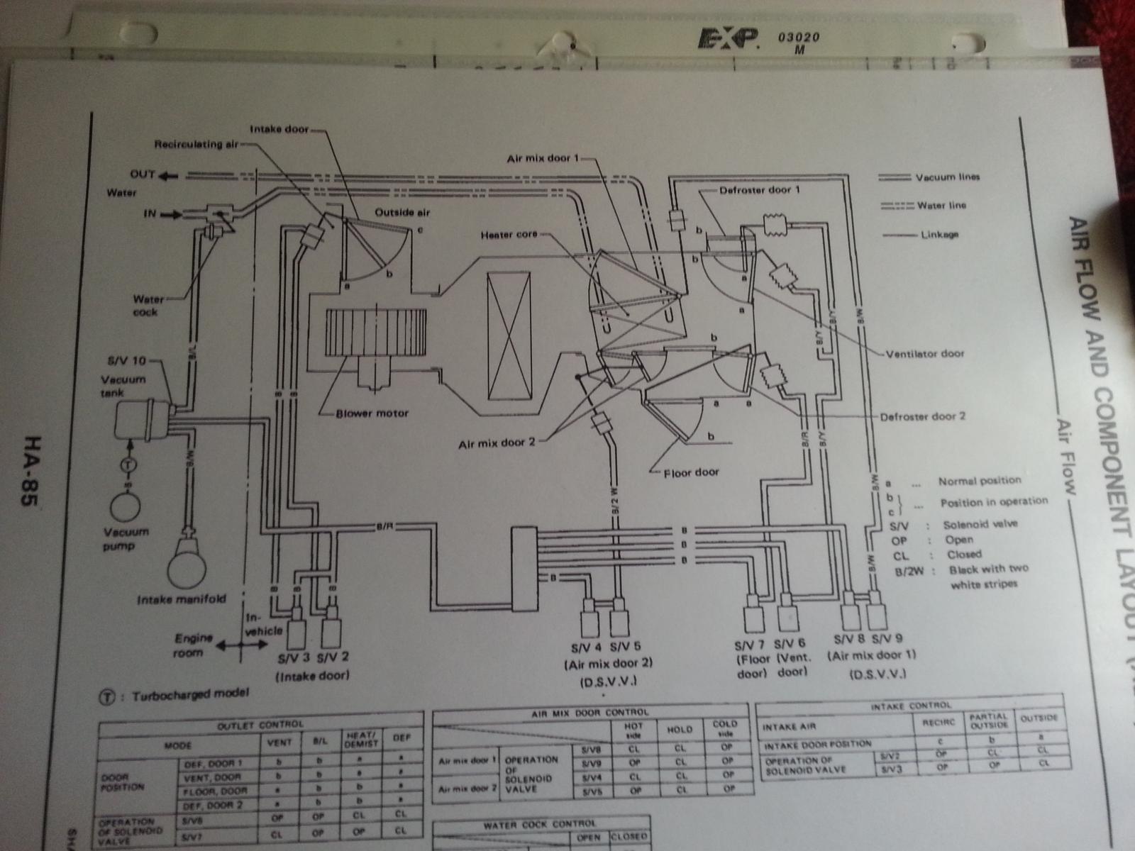 1986 Nissan D21 Wiring Diagram 1986 Nissan 300zx Engine Wiring Diagram