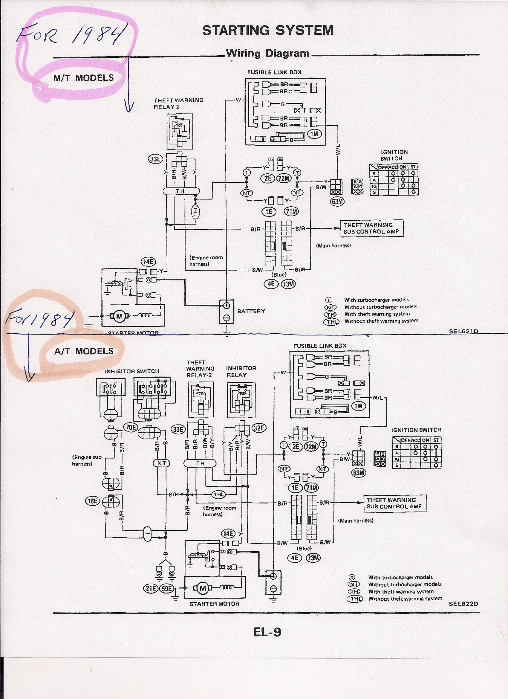 1985 Nissan 300zx Ignition Wiring Diagram. Nissan. Wiring