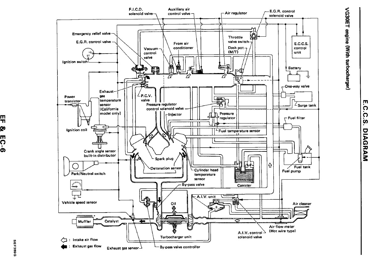in need of vacuum hose diagram/picture for '88 Turbo