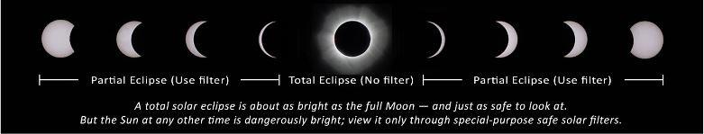 5 tips to throw a stellar solar eclipse party @zealousmom.com