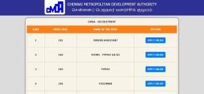 CMDA Chennai Jobs 2020: Apply 131 CMDA Chennai Recruitment 2020 3