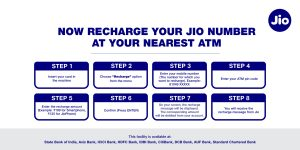 Check how to recharge your Jio number at atm which is your nearest