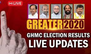 GHMC Results 2020 Winners List