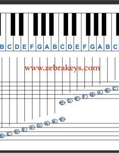 Piano Music Keys Chart Wwwhomeschoolingforfreeorg