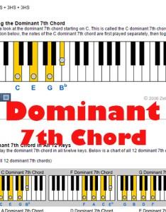 Dominant th chords also chord rh zebrakeys