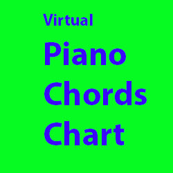 Virtual Piano Chords Chart