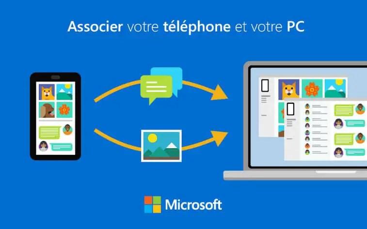 Envoyer un SMS avec un PC