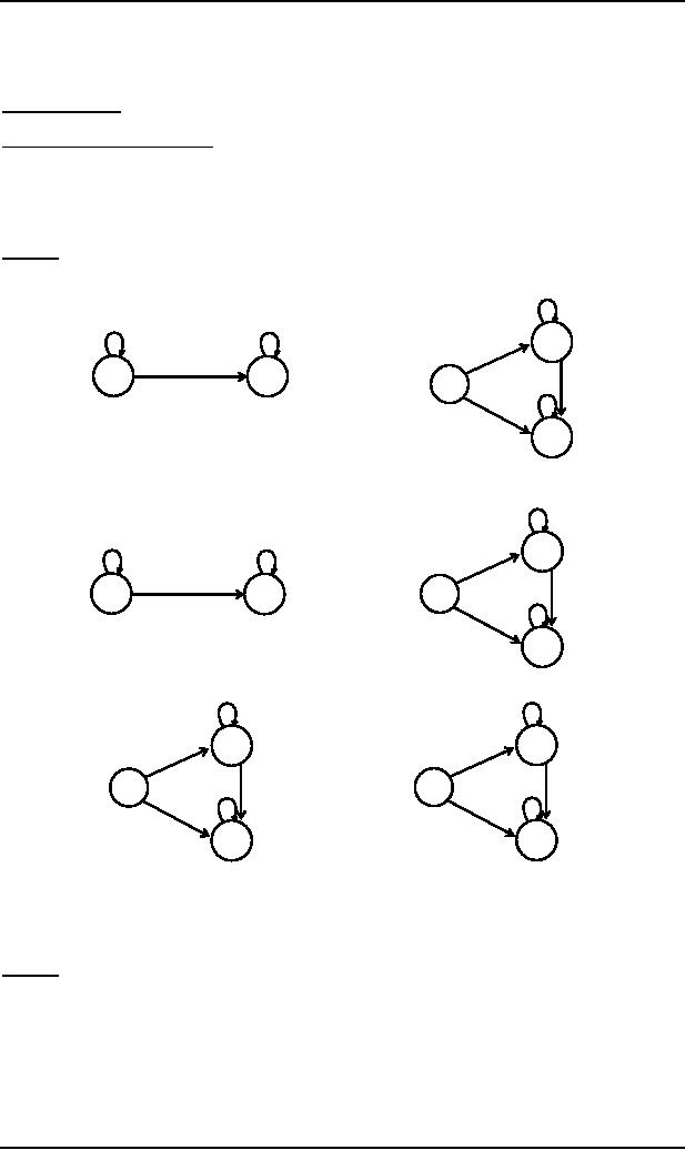 finiteness of a language Theory of Automata Computer Science