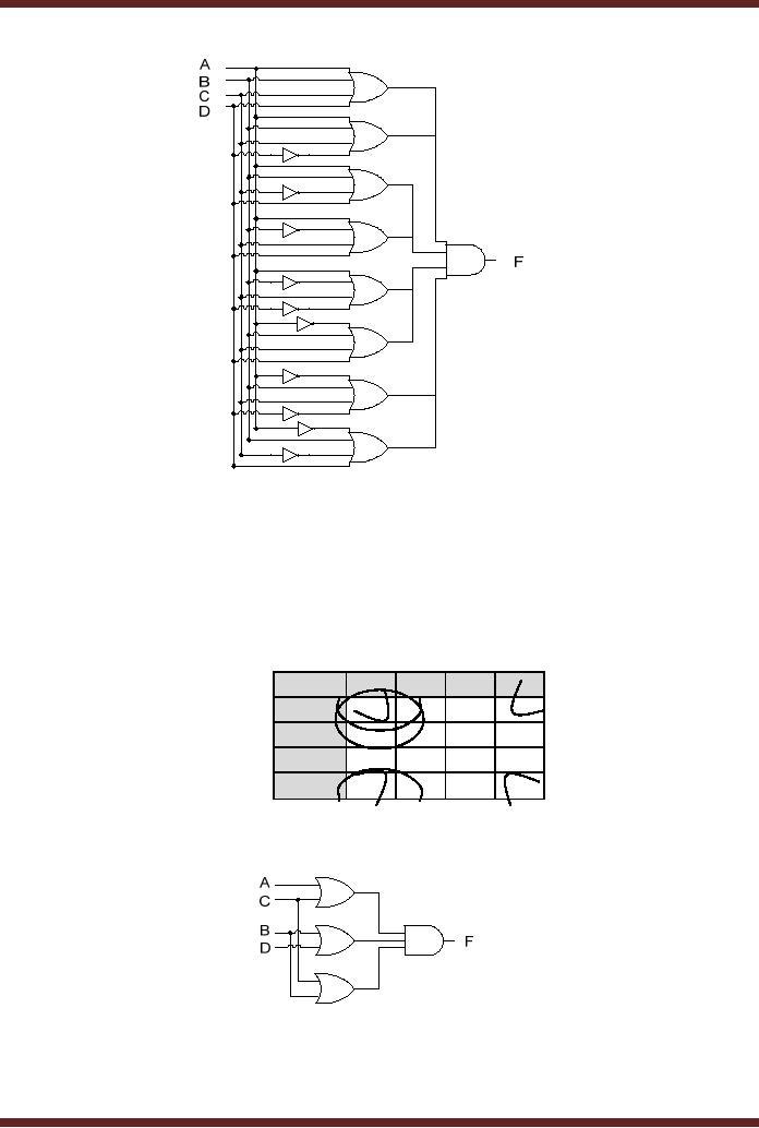 ODD PRIME NUMBER DETECTOR Combinational Circuit