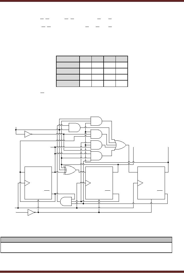 Elevator Control System:Elevator State Diagram State Table