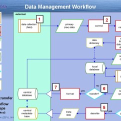 Hotel Management System Use Case Diagram Emg Pa2 Wiring New Data Flow Of